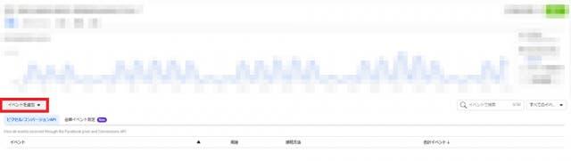 データソースから「イベントを追加」をクリック