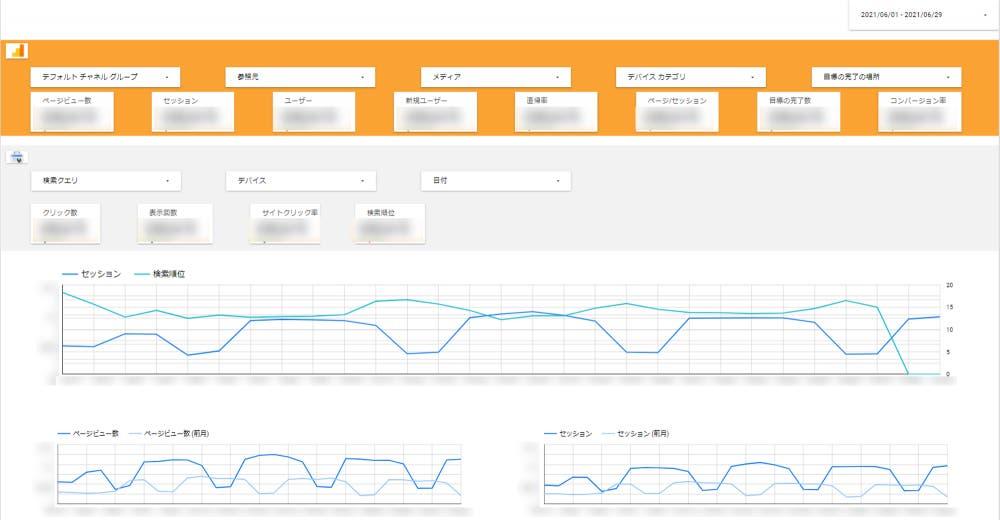 データポータル GoogleアナリティクスとGoogleサーチコンソールの組み合わせ