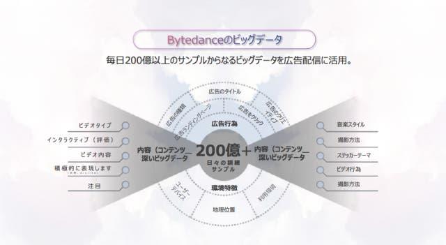 bytedance ビッグデータ