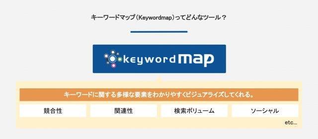 キーワードマップとはそもそも何なの?