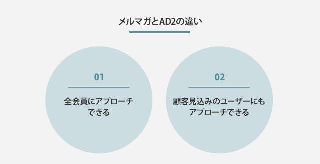 メルマガとAD2の違い