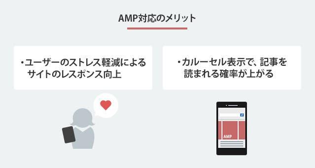 AMP対応のメリット