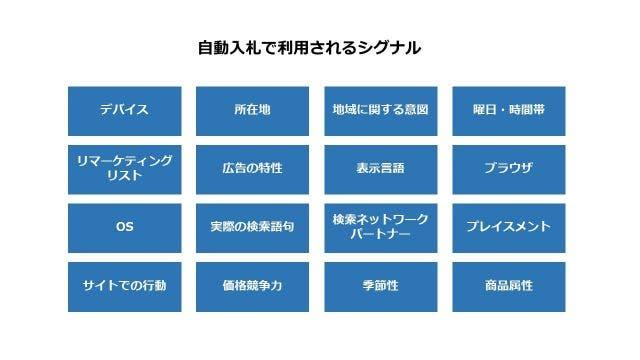 自動入札では複数のシグナルが利用される