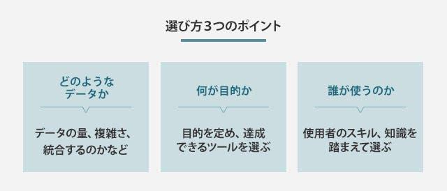 選び方の3つのポイント
