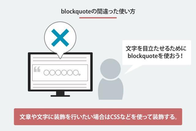 blockquoteの間違った使い方