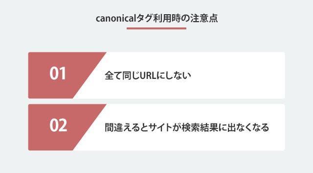 canonicalタグ利用時の注意点