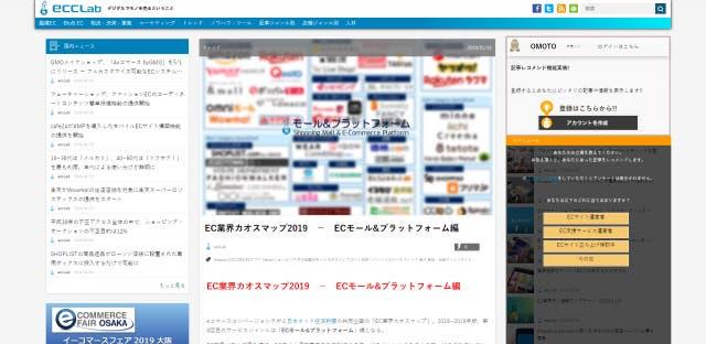 EC業界カオスマップ2019 ECモール&プラットフォーム編