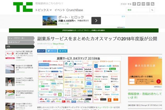 副業サービス カオスマップ 2018年版