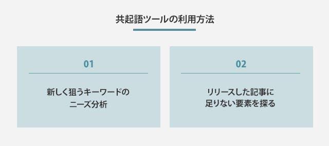 共起語ツールの利用方法