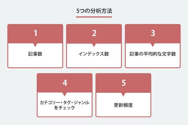 5つの分析方法