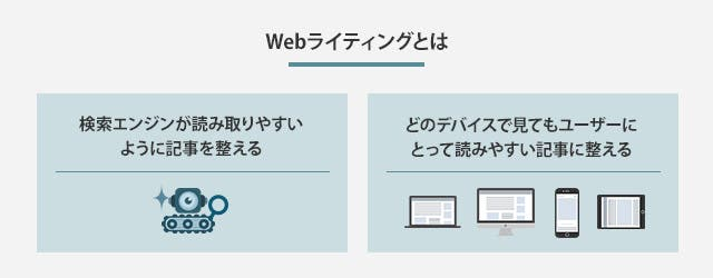 Webライティングとは