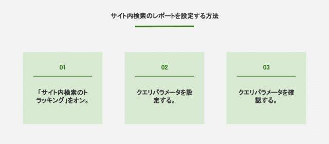 サイト内検索のレポートを設定する方法