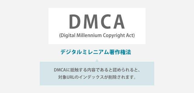 デジタルミレニアム著作権法