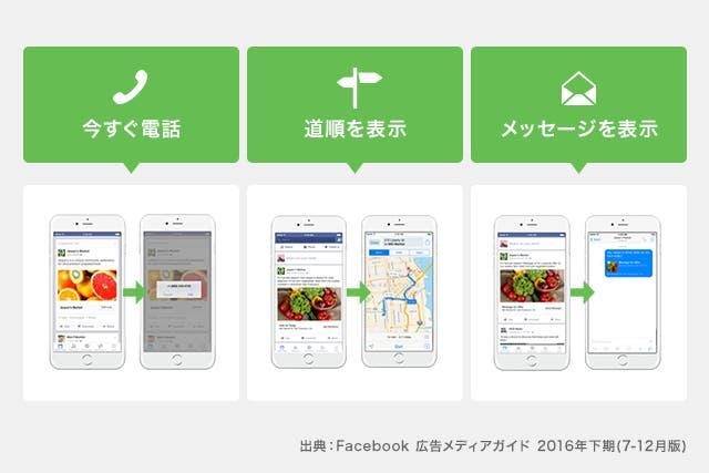 Facebook広告_近隣エリア広告