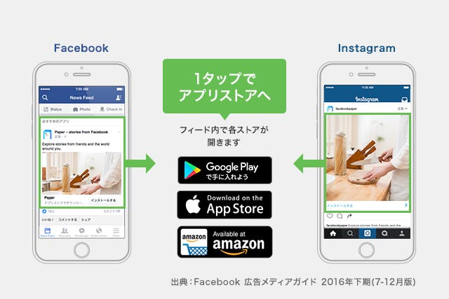 Facebook広告_アプリインストール広告