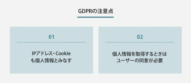 GDPRの注意点