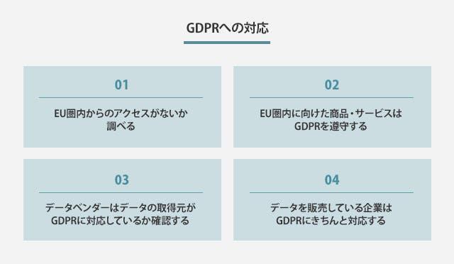 GDPRへの対応
