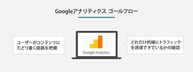 Googleアナリティクスゴールフロー