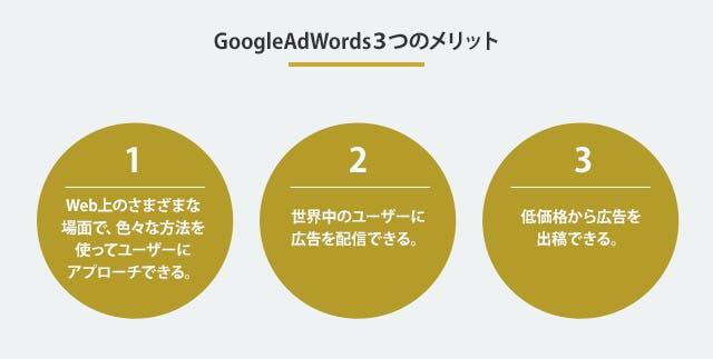 GoogleAdwords3つのメリット