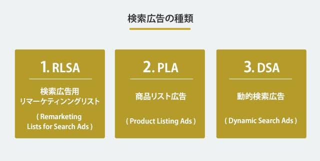 検索広告の種類