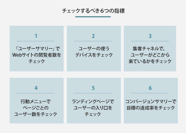 チェックするべき6つの指標