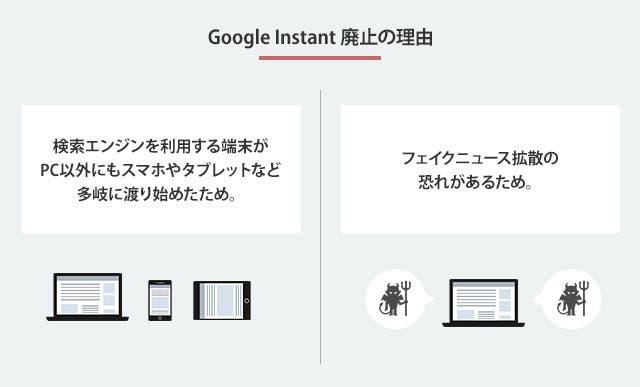 グーグル インスタント検索廃止の理由