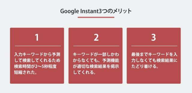 Google Instant3つのメリット
