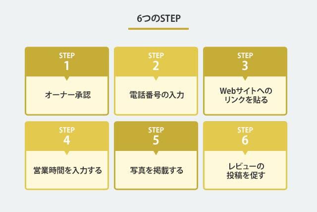 6つのSTEP