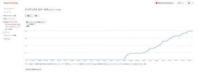 googlesearchconsole_index