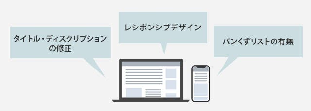 SEO対策を意識したサイトを構築しやすい