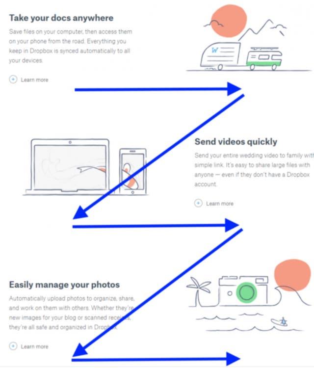 Z字型、読み方のパターン2