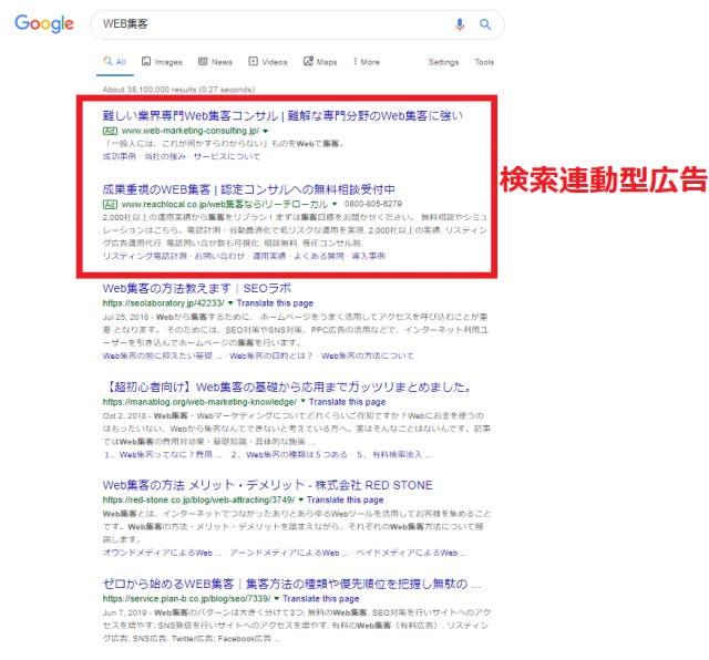 検索広告について