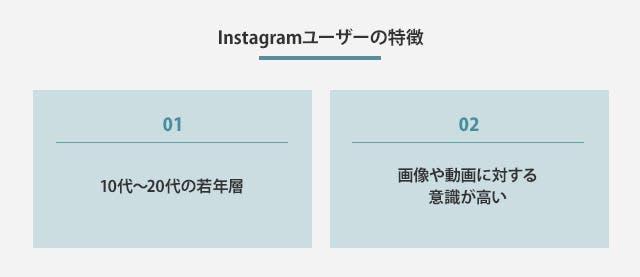 Instagramユーザーの特徴