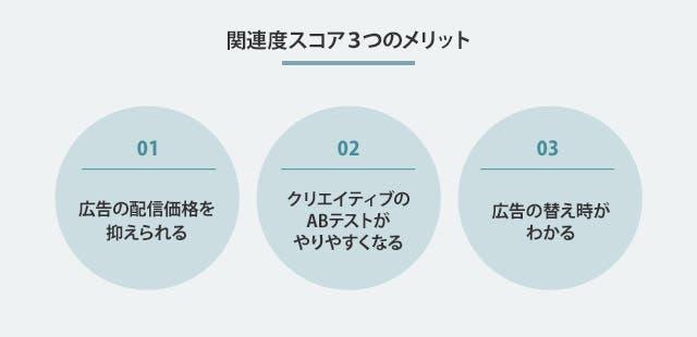 関連度スコアの3つのメリット