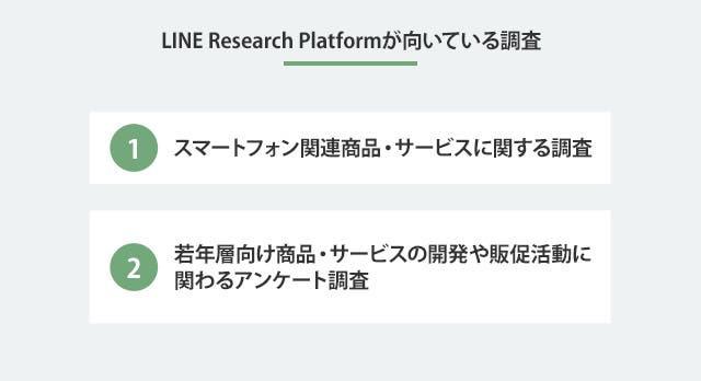 ライン リサーチプラットフォームが向いている調査