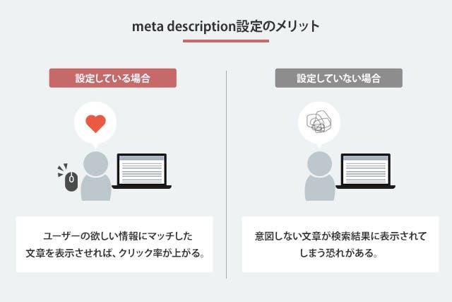 meta description設定のメリット
