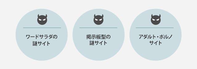スパムサイトの例