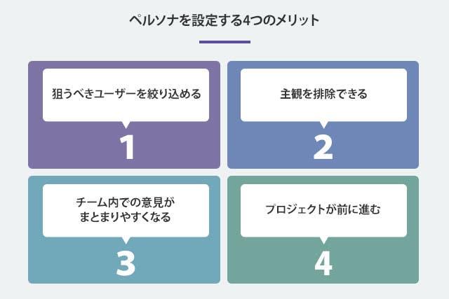 ペルソナを設定する4つのメリット