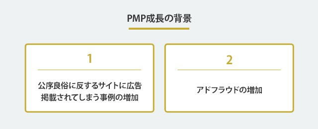 PMP成長の背景