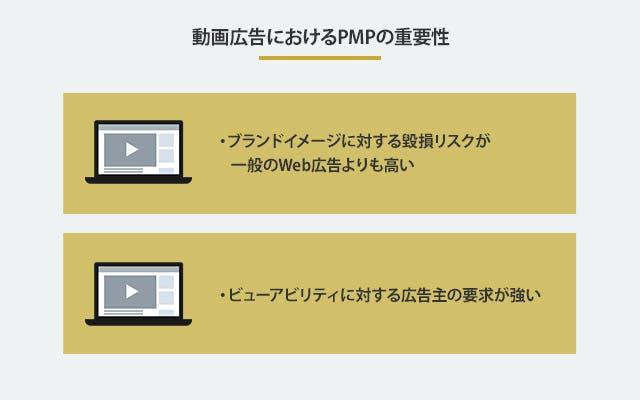 動画広告におけるPMPの重要性
