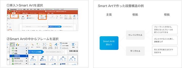 パワーポイントのデザインはSmartArtで