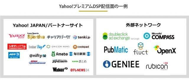 Yahoo!プレミアムDSP配信の一例
