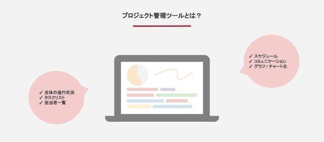 プロジェクト管理ツール