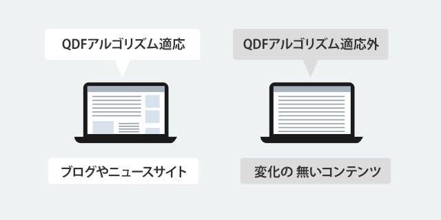 QDFアルゴリズム適応基準