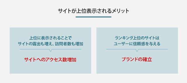 サイトが上位表示されるメリット