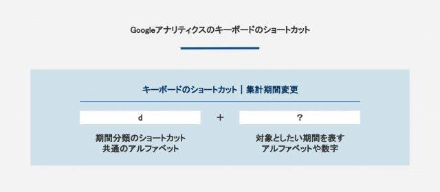 Googleアナリティクスキーボードショートカット