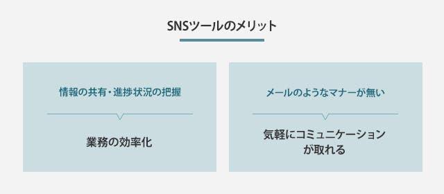 SNSツールのメリット