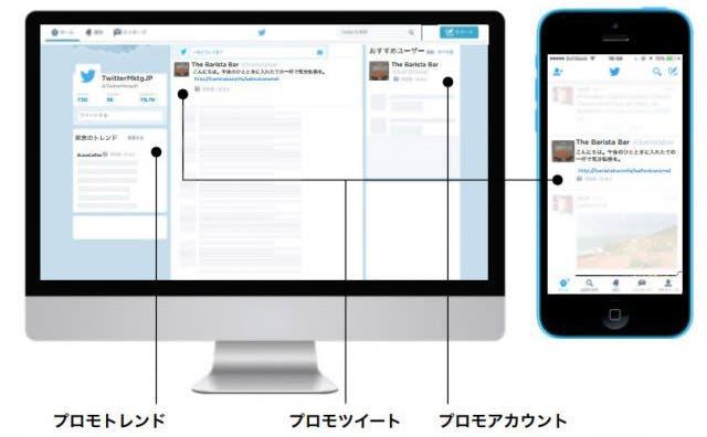 運用型Twitter広告の配信フォーマット