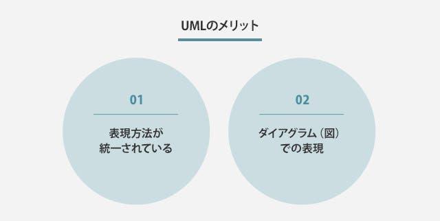 UMLのメリット