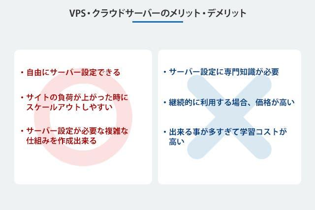 VPS・クラウドサーバーのメリット・デメリット